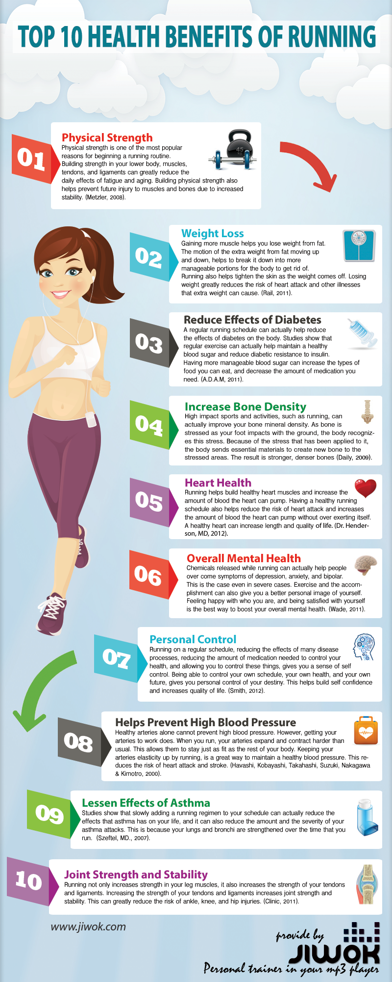 Amazing facts about running