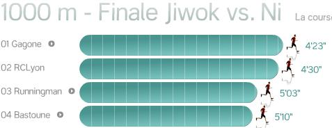 jiwok_nikeplusdefi.JPG