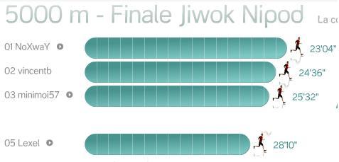 jiwok_nikeplusdefi2.JPG