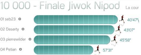 jiwok_nikeplusdefi3.JPG