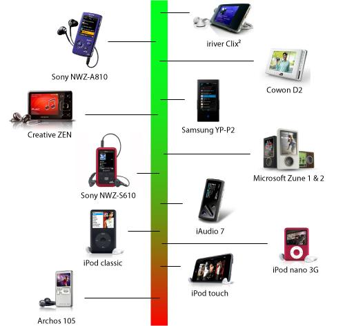 jiwok_classement-audio.jpg