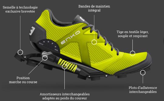 Enko chaussure running 2